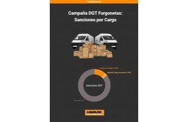 Campaña DGT Furgonetas 2019: Sanciones por Carga